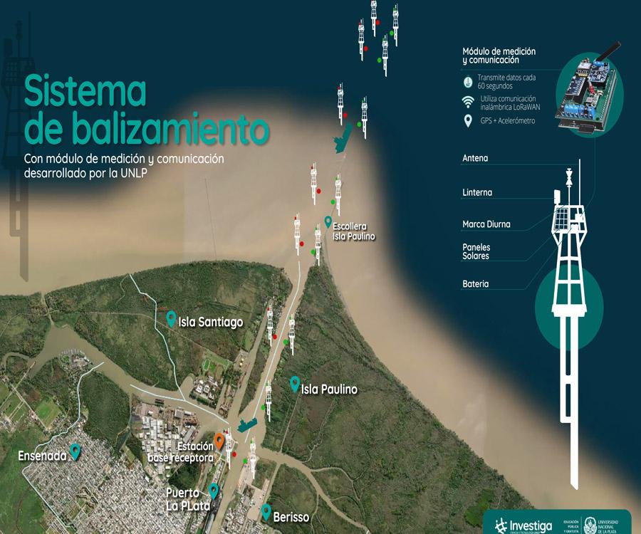 Novedoso aporte de la UNLP para el balizamiento del puerto de La Plata