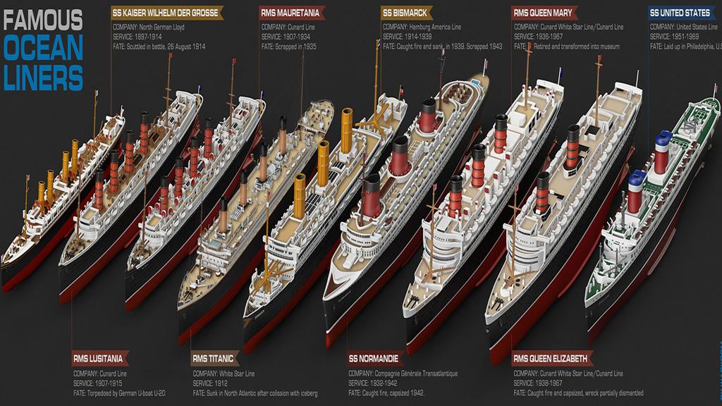 Una obra de arte con 9 buques trasatlánticos que hicieron historia
